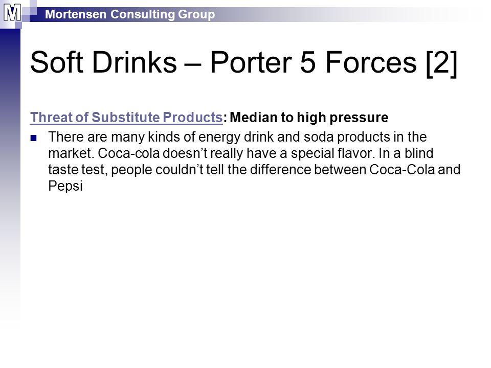 Soft Drinks – Porter 5 Forces [2]